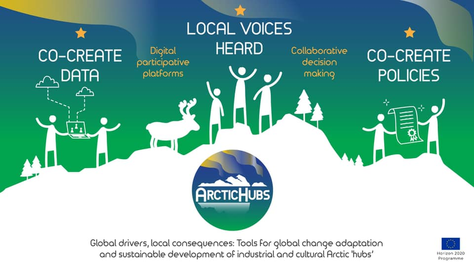 Arctic Hubs project webpage: where to find information, news and infographic